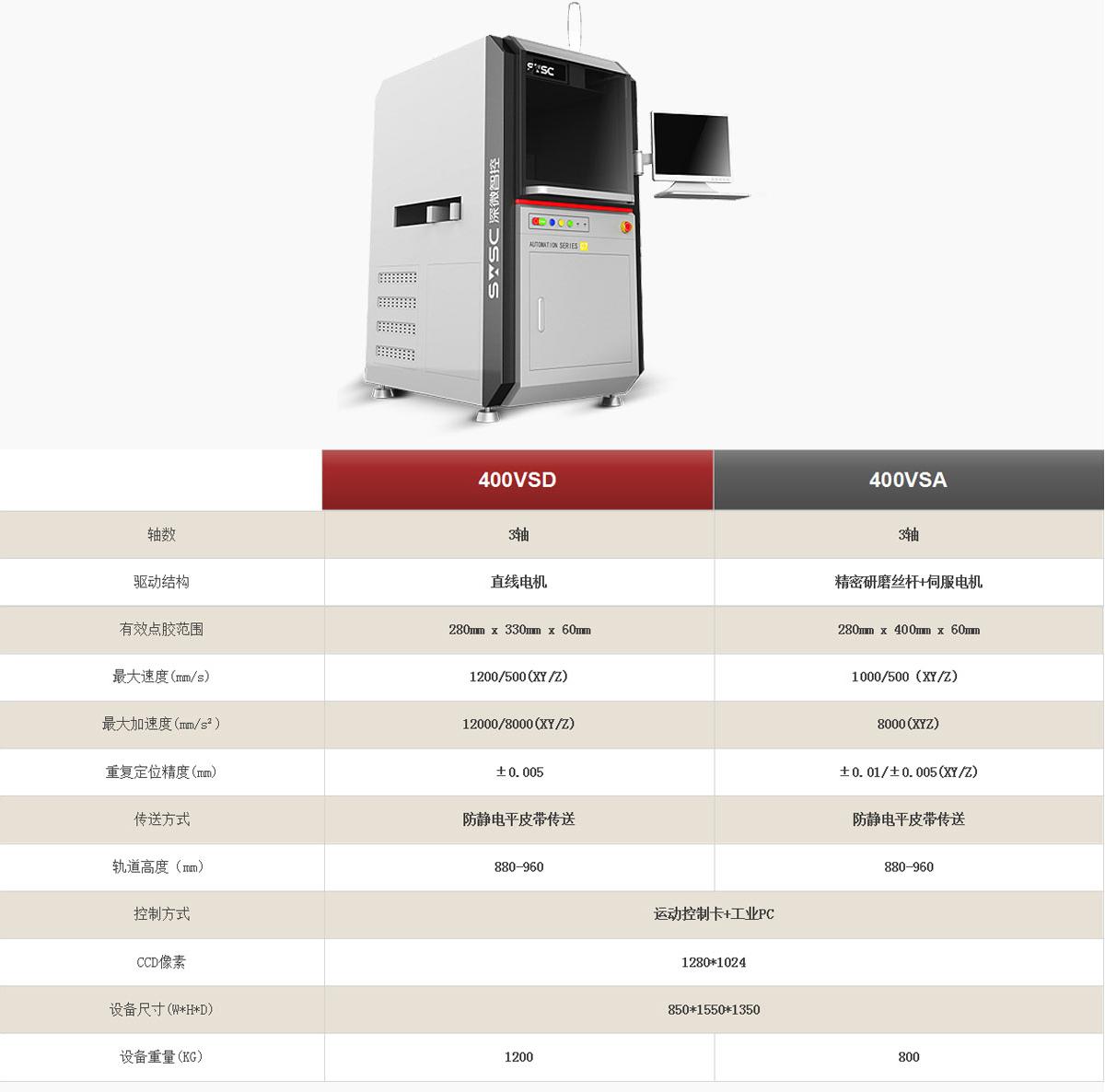 深微智控SWSC 400VSD/400VSA智能在线点胶机器人