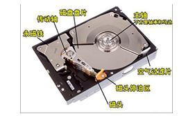 硬盘生产工艺介绍