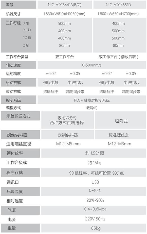 桌面式四轴锁螺丝机平台NIC-ASC5441A(B/C)详细参数